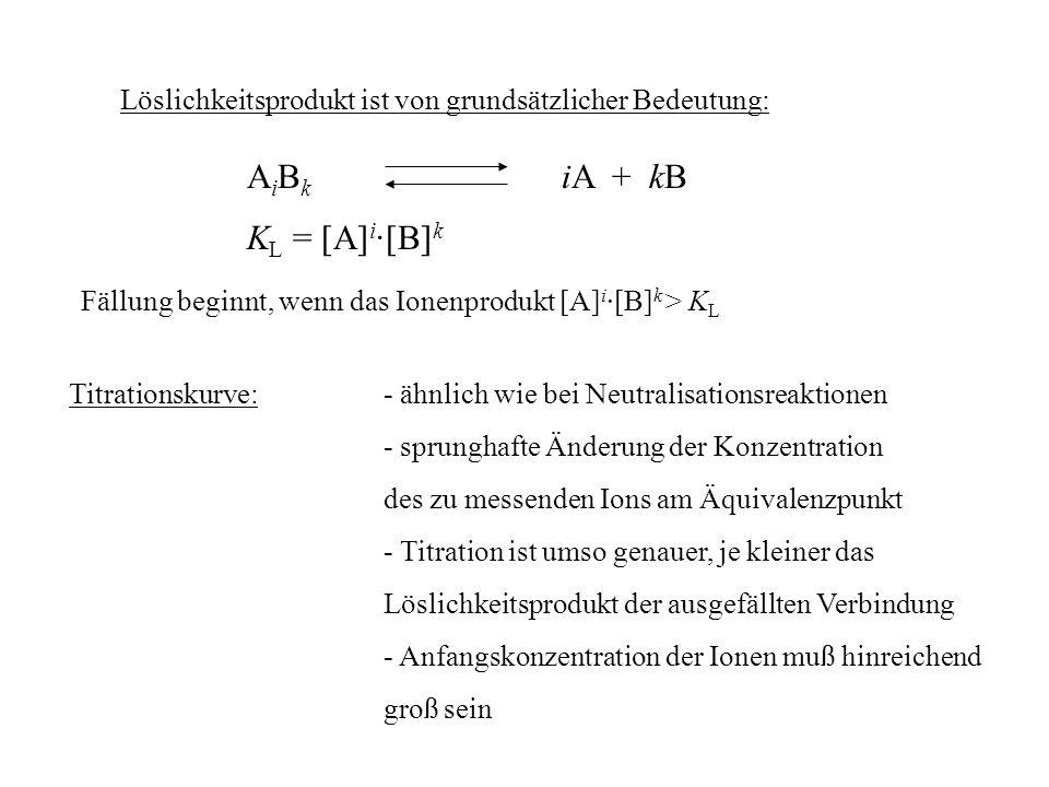 AiBk iA + kB KL = [A]i·[B]k